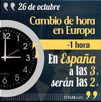 Cambio de hora en Europa