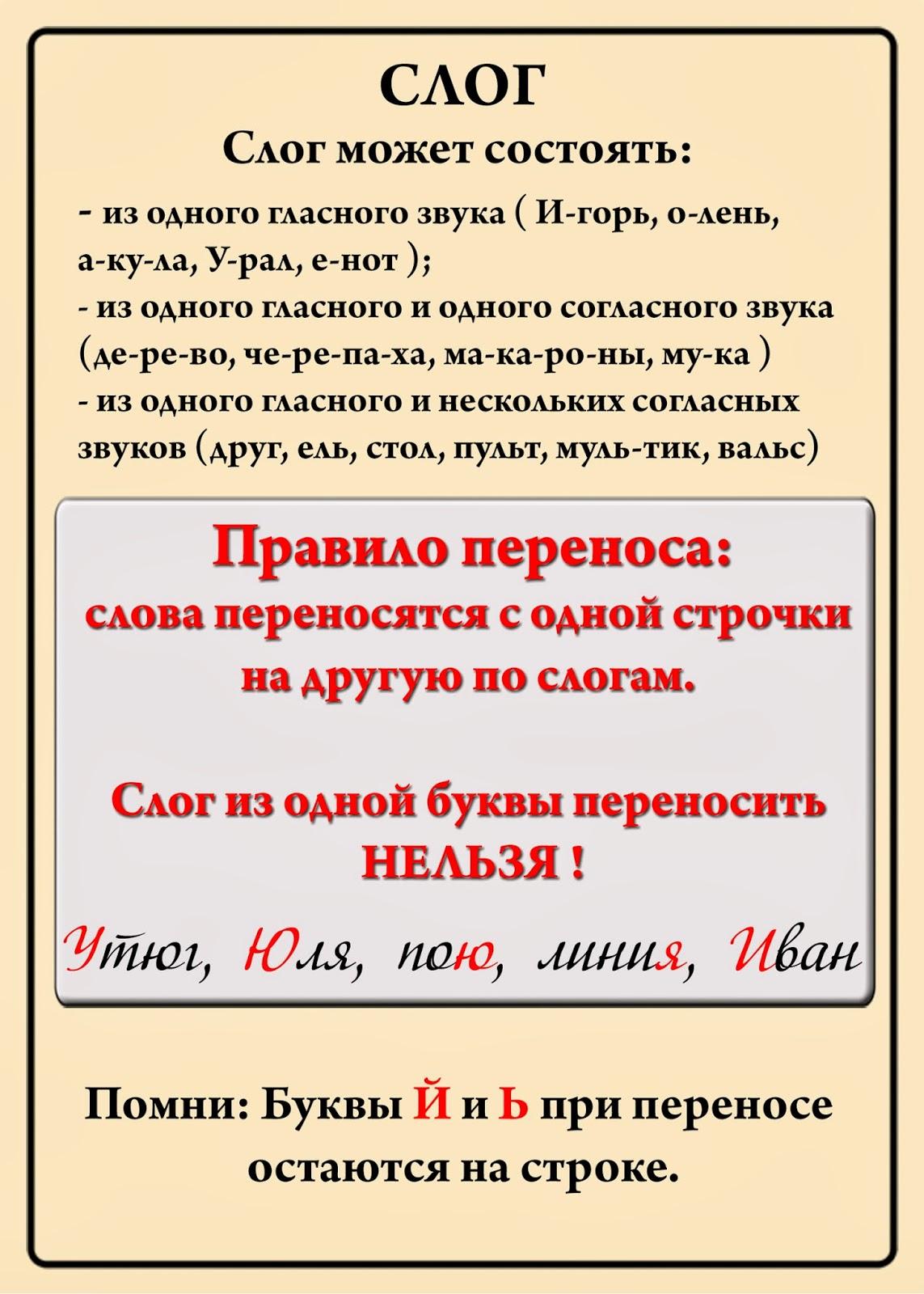 Перенос слов в Word - НА ПРИМЕРАХ 73