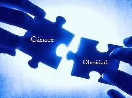 relación cáncer-obesidad