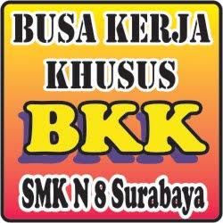 Weclome to BKK Smekdels