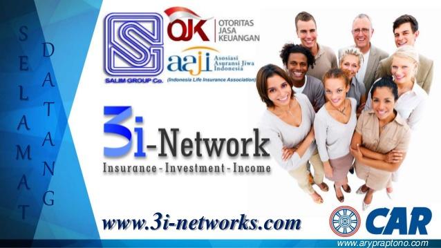 CAR 3i-Network