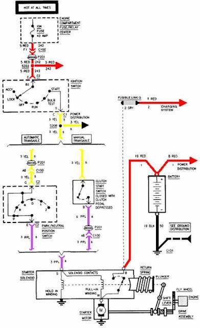 chevrolet cavalier 1995 starting system schematic diagram