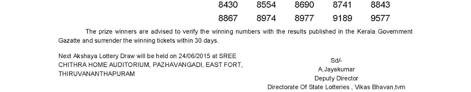 Akshaya Lottery AK 194 Result 17-6-2015