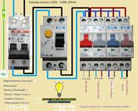 cuadro electrico vivienda nivel medio