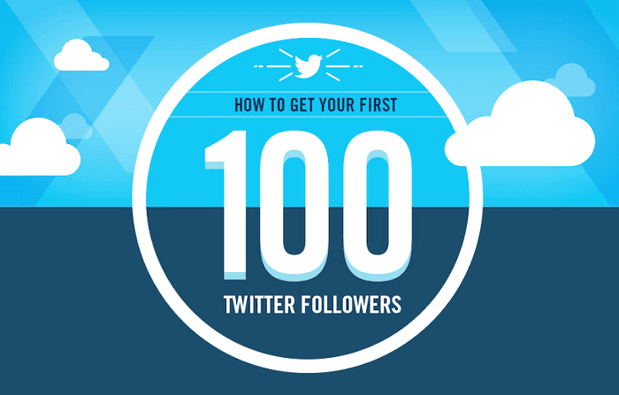 how to build your twitter followers