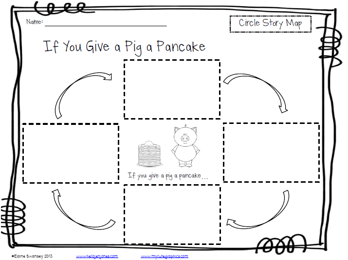 Gallery For gt If You Give A Pig Pancake Printables