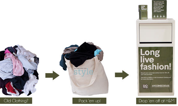 Recycle Your Old Clothes at H&M - Economy of Style