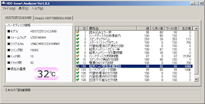HDD Smart Analyzer
