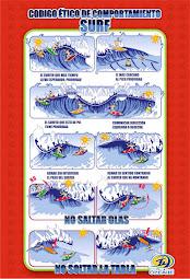 CÓDIGO DEL SURFING