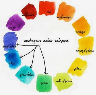 color wheel fashion, analogous color scheme,  how to combine colors in your wardrobe, complementary colors, color wheel dressing, jewels with style