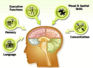Apakah Otak Anda Mampu? Asah Otak Anda Disini