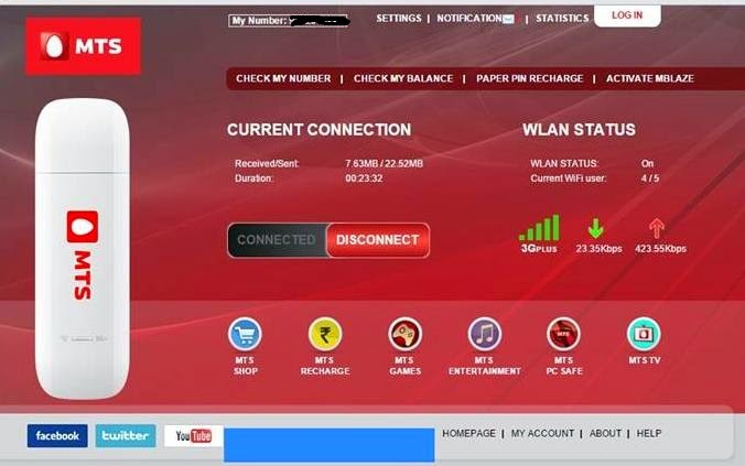 MTS Mblaze Ultra Wi-Fi 3G plus Speed test