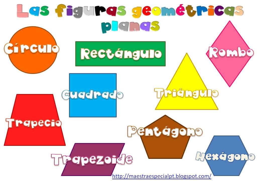Tema 2 recursos tic formas planas y tridimensionales for Las formas geometricas