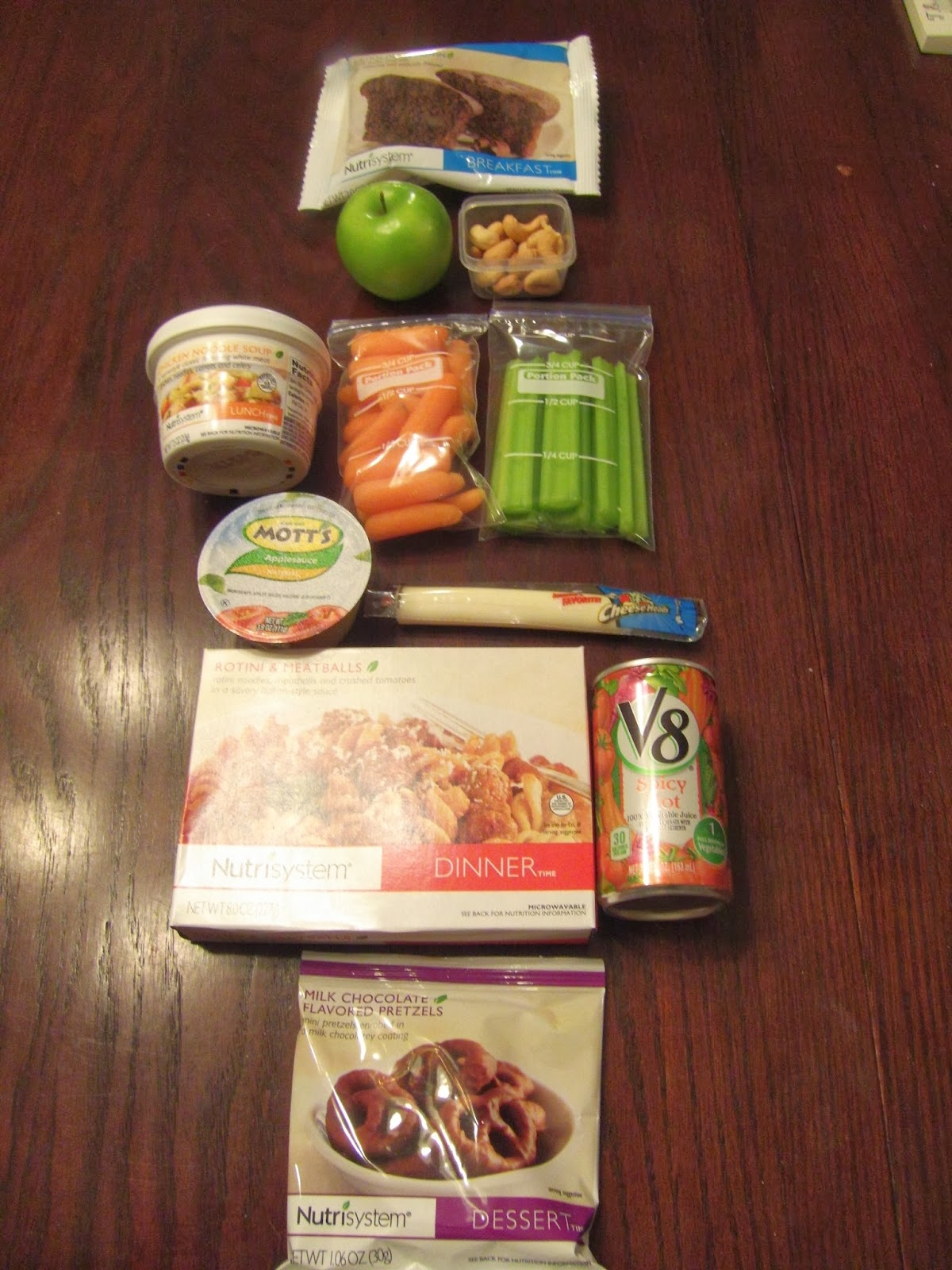 Lose weight in 7 simple steps nutrisystem types of food making healthy food choice will benefit your type 2 diabetes as well as help steer clear of the other healthnutrisystem for diabetes type 1 diabetes solutioingenieria Image collections
