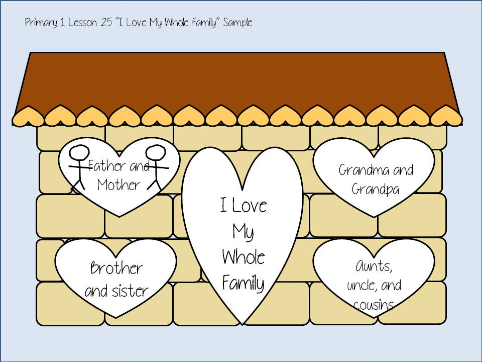 Games and other activities for Family Night: Primary 1 Lesson 25 \