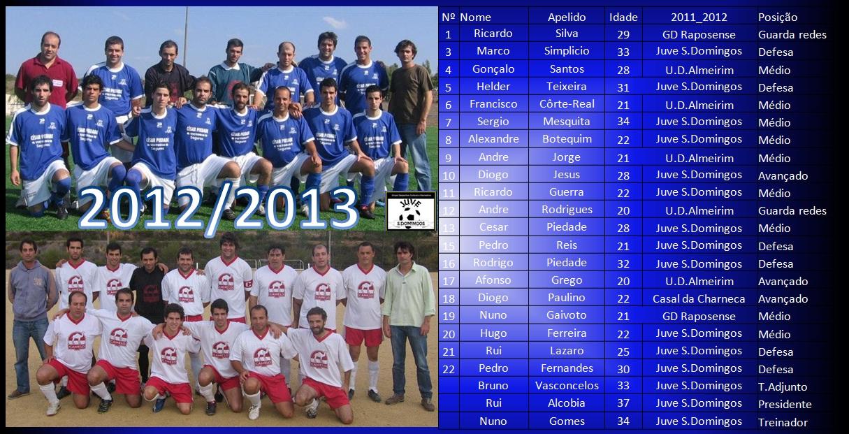 Plantel 2012/2013