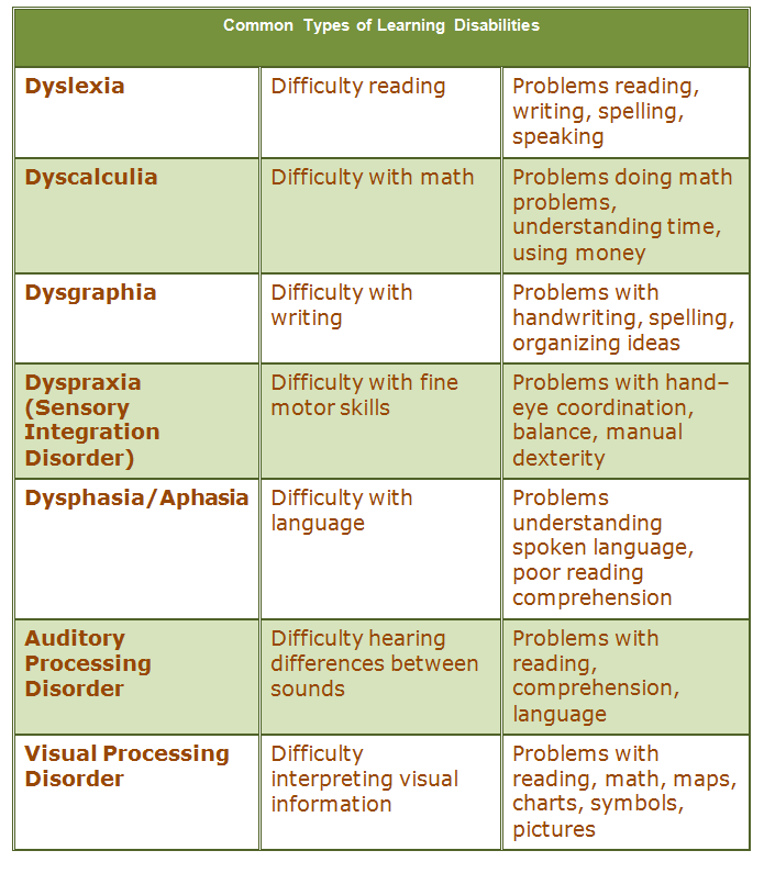 causes of and needs related to intellectual disability Intellectual disability is a disability characterized by significant limitations both in the intellectual functioning (reasoning, learning, problem.