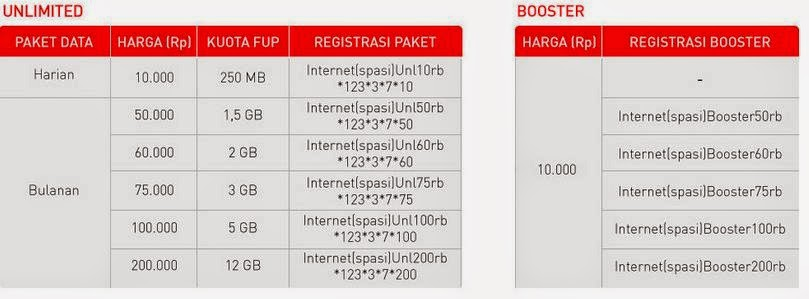 Internet Unlimited Dan Booster