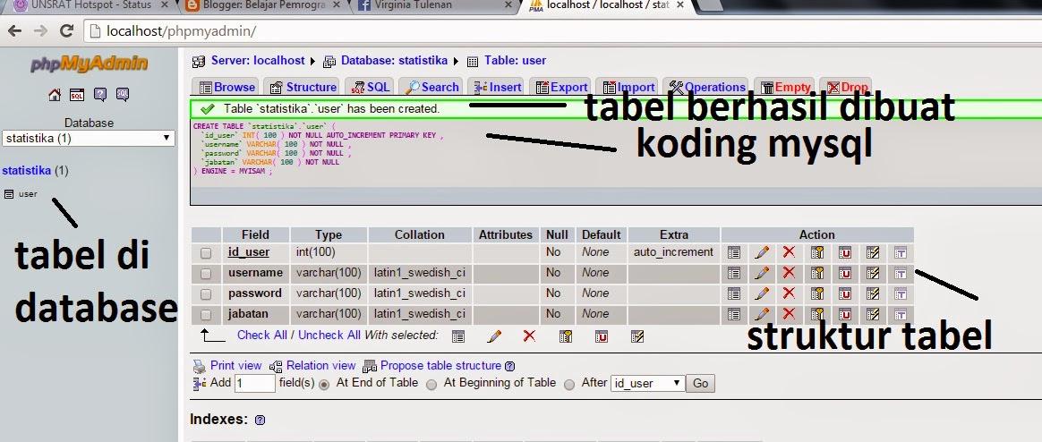 tabelsukses - Membuat Kegiatan Mean Dengan Java Dan Mysql