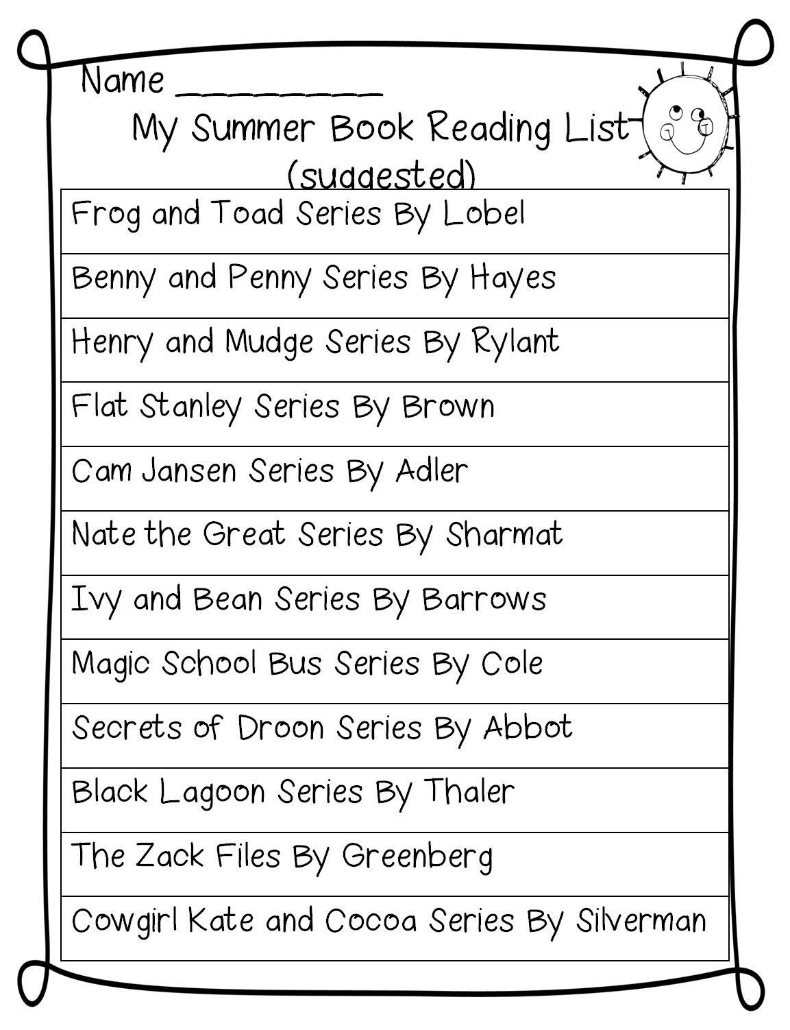 muelc reading list pg You have found an item located in the kentuckiana digital library essence cf geed reading it is til is on toe side list mr c b patton.