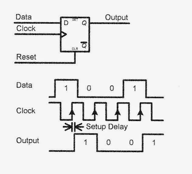 the pi  u0026 i  cyclic redundancy check  crc  of ds18b20