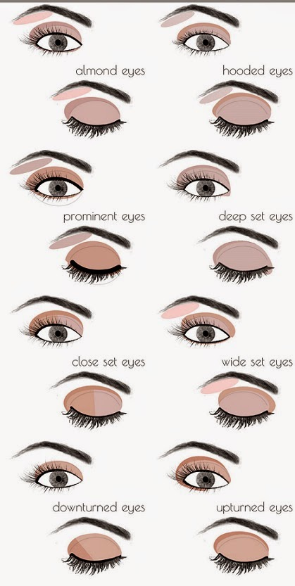 A cute angle beauty a z e eye makeup for your eye shape beauty a z e eye makeup for your eye shape ccuart Images