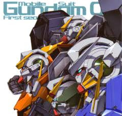 Gundam Plastic Model