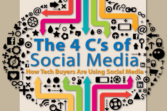the 4 C's of social media : how tech buyers are using social media : image, 4 Social Media Essential Strategies To Boost Your Next Campaign: image