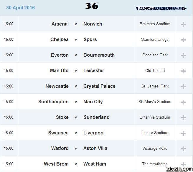 Jadwal Liga Inggris Pekan ke-36 30 April 2016