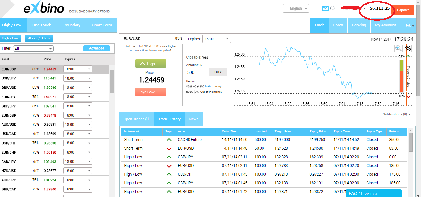 Binary options trading success story
