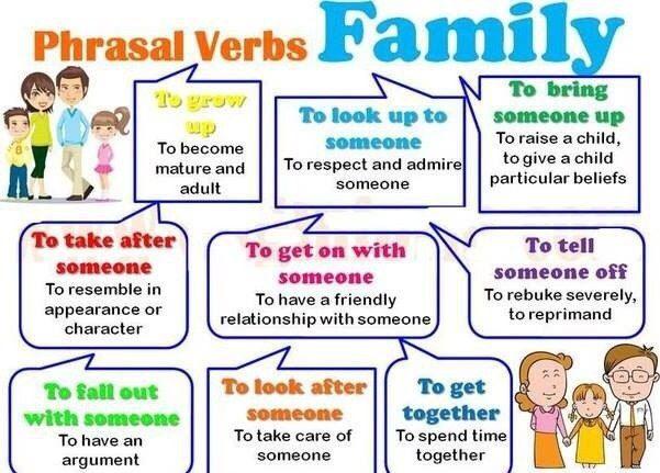 phrasal verbs ile ilgili görsel sonucu