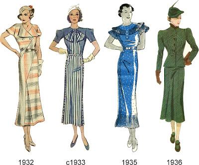 Vintage Clothing - 20th Century Fashion Eras
