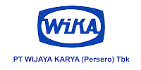 WIKA  