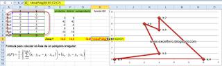 VBA: Una función para calcular el área de un polígono irregular.