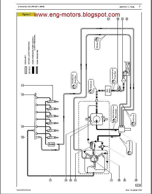 iveco n series engine workshop service manual 2010