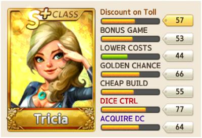 Tricia S+ Class Card