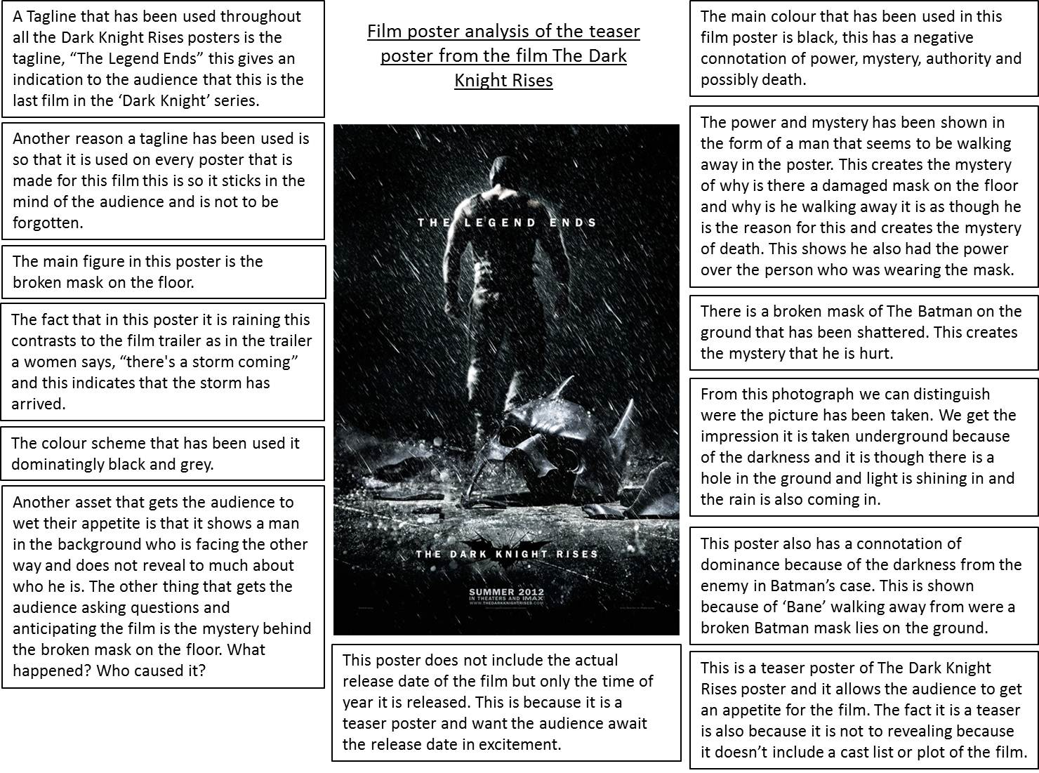 """shutter movie poster analysis Analysis of a horror posteri have chosen to analyse the poster for""""quarantine"""" because of its simple butattractive nature there are a few bits of mise."""