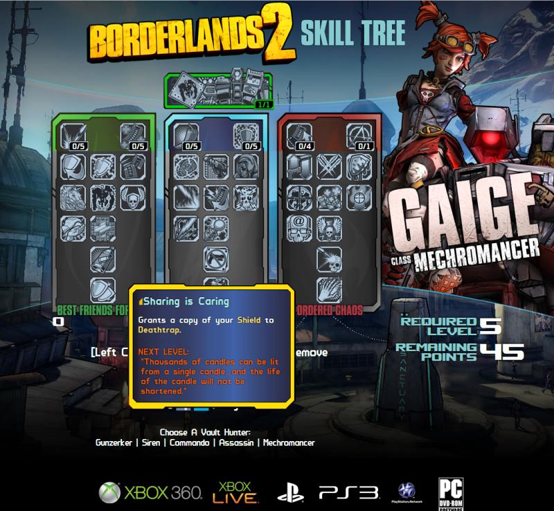 Borderlands  Gaige Best Skill Build