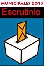 Escrutinio Municipales 2015