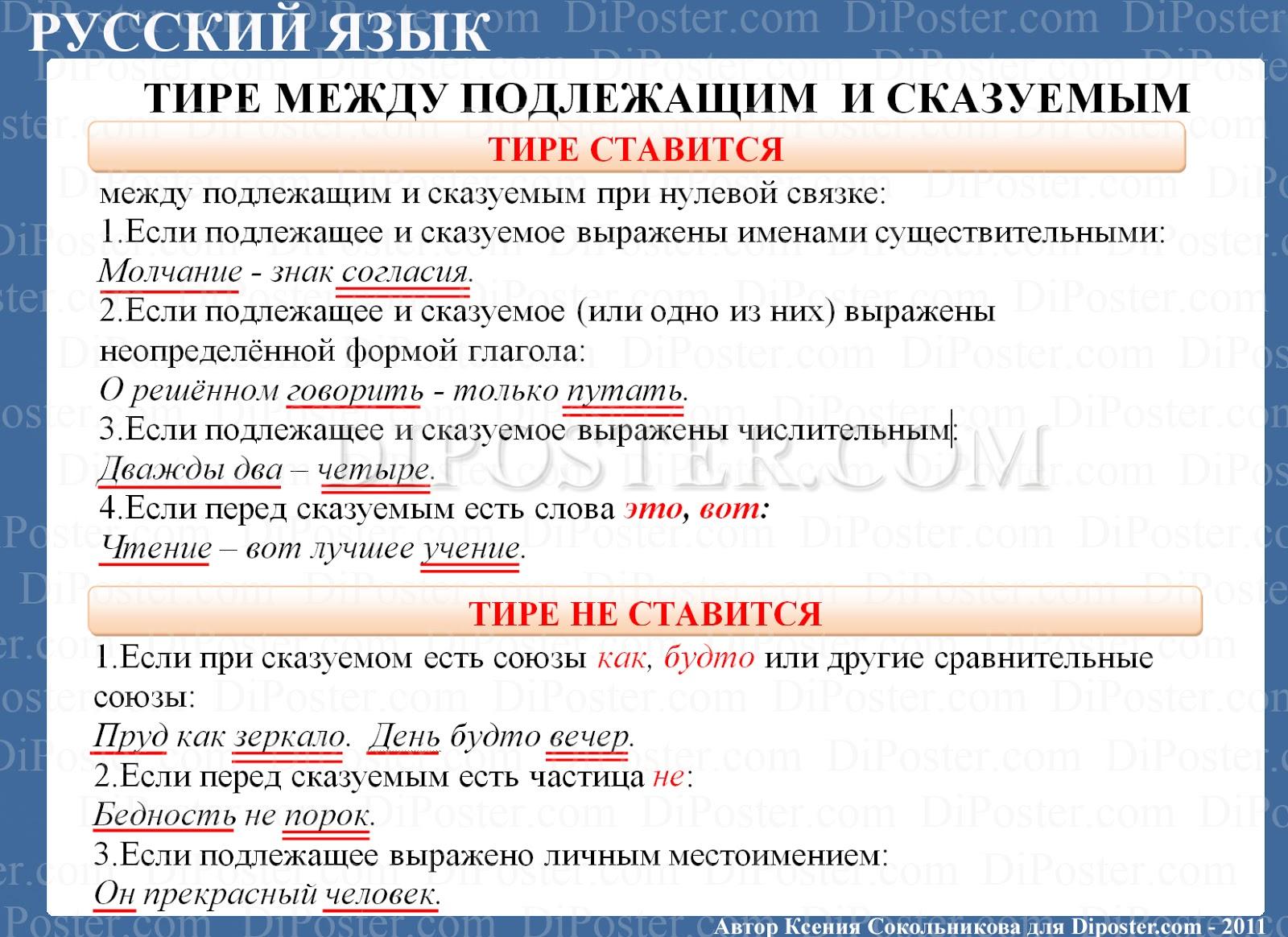 английский алфавит с произношением по русски распечатать