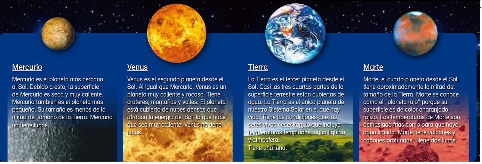 Hace los deberes febrero 2014 - Caracteristicas de los planetas interiores ...
