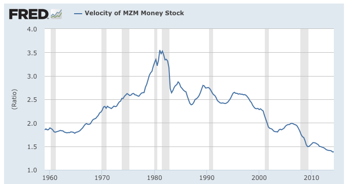 Why The Fed Must End QE