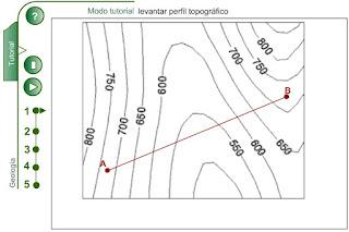 http://concurso.cnice.mec.es/cnice2006/material082/actividades/intro_mapa_topo/tutorial_v02.swf