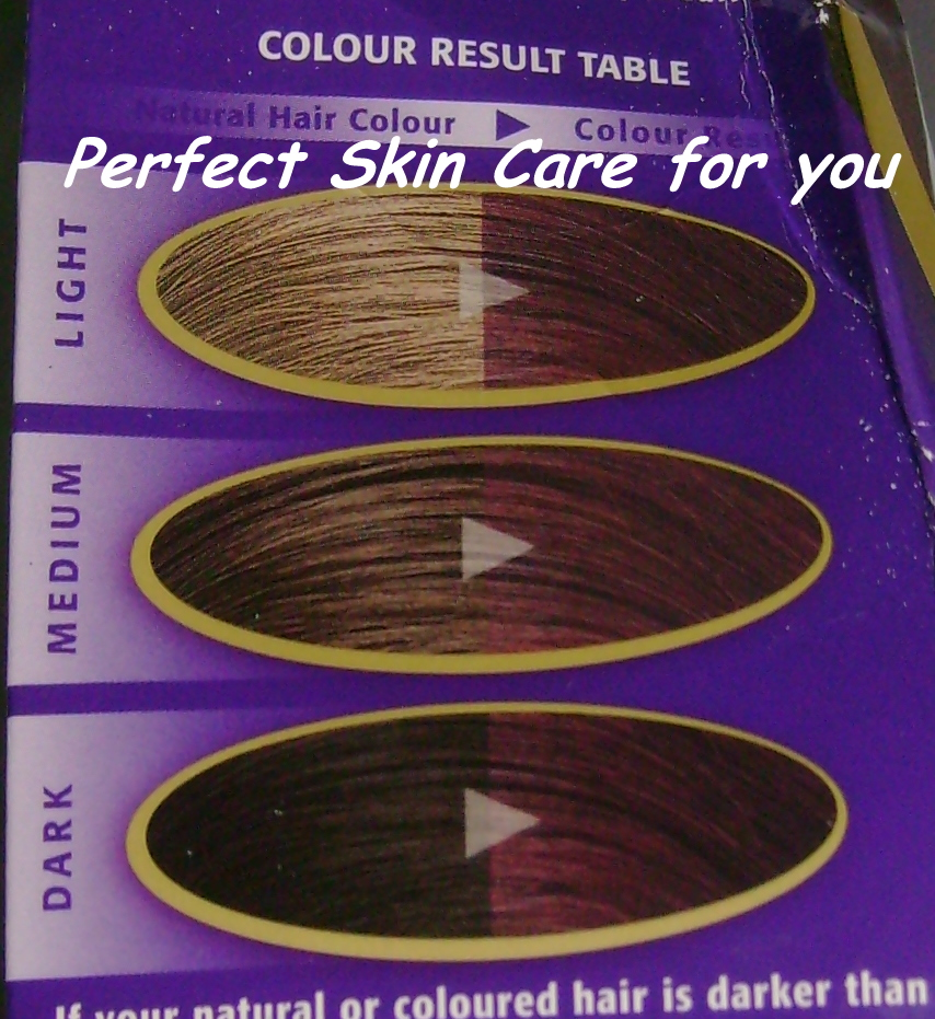 Mahogany brown hair color chart