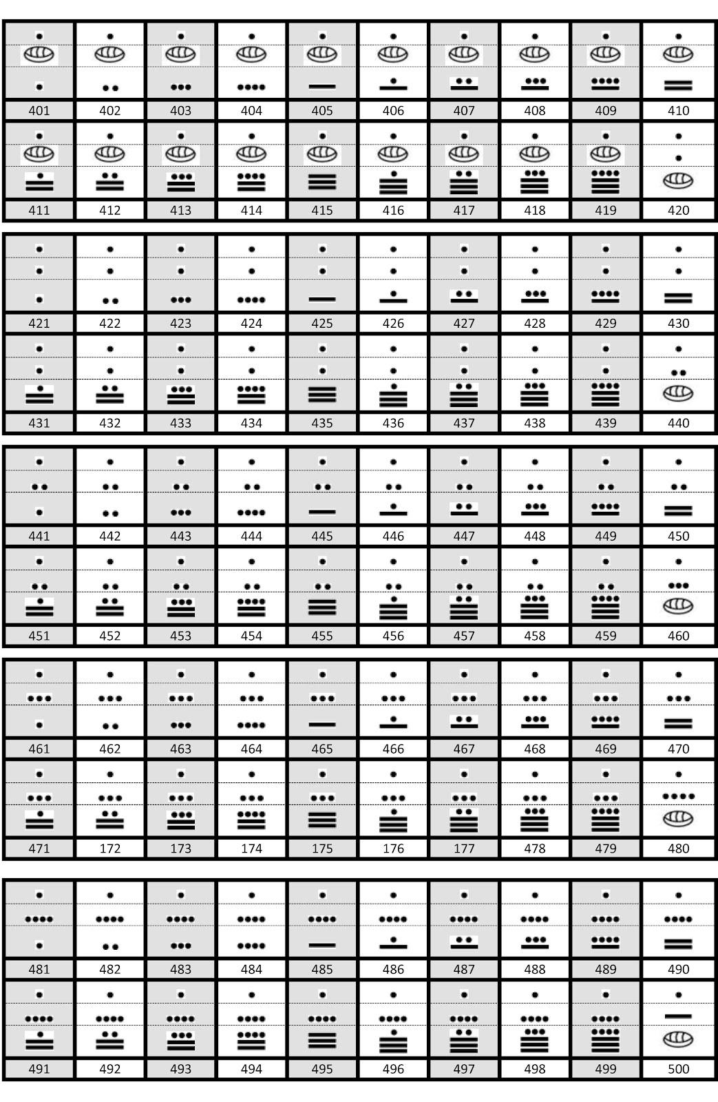 NUMEROS+MAYAS+DEL+1+AL+500-5.jpg