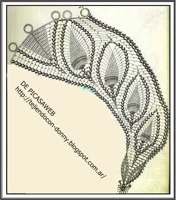 Patrones de angeles en crochet no blog - Imagui