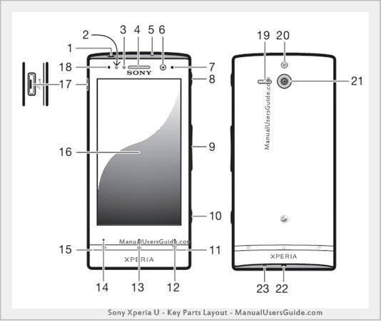 sony xperia u manual user guide pdf mycreative Sony Xperia Z Ultra Sony Xperia Z6