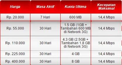 Image Result For Paket Internet Paling Bagusa