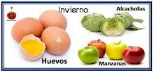 Invierno'16: Huevos, Alcachofas y Manzanas