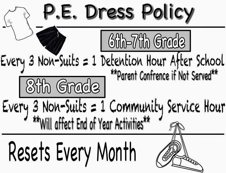 Pe homework policy